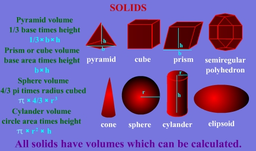 Pick Any 3 Solids
